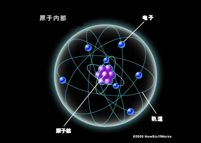 原子のイメージ画像